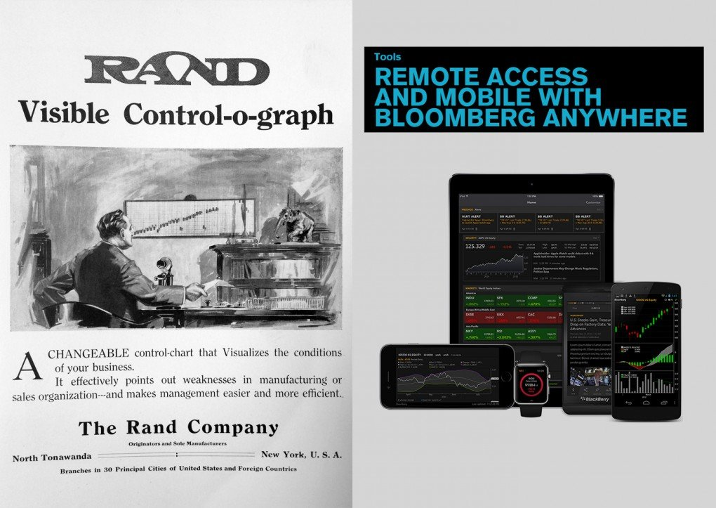 Rand Visible Control-o-graph
