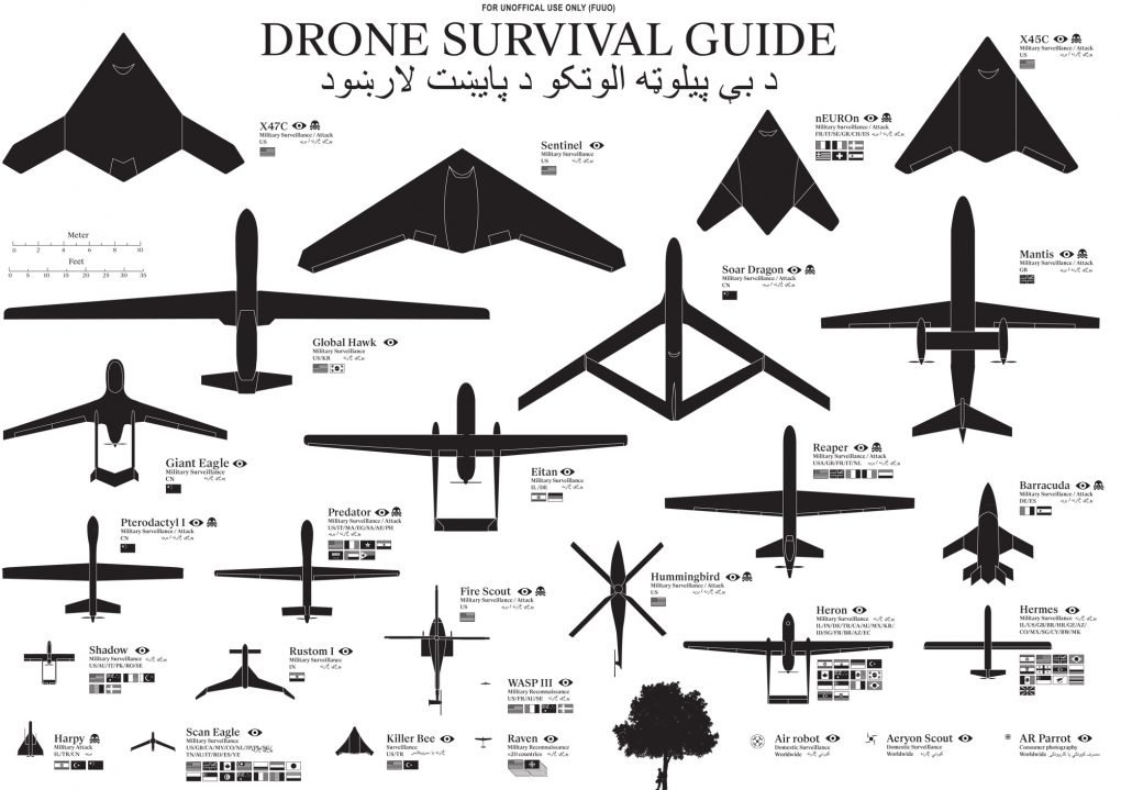 Rubin Pater, The Drone Survival Guide